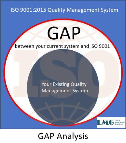 ISO 9001 GAP Analysis
